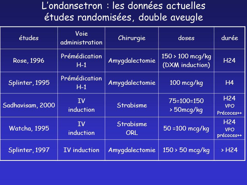 L'ondansetron : les données actuelles études randomisées, double aveugle