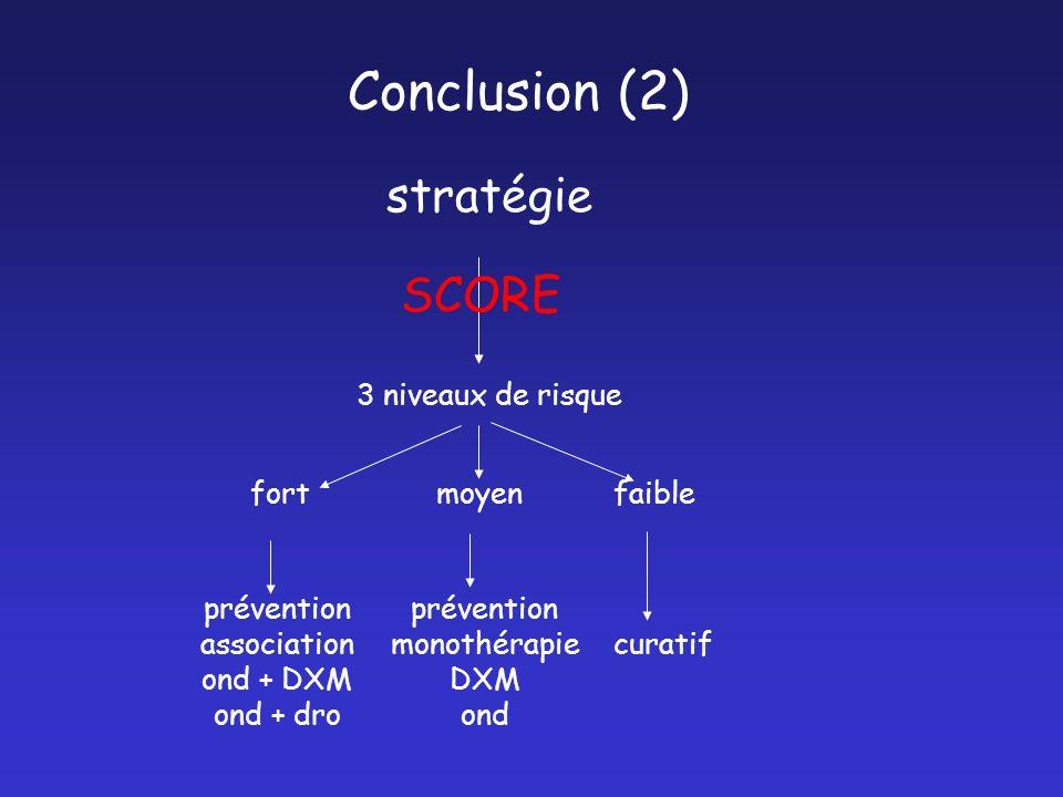 Conclusion (2) SCORE stratégie 3 niveaux de risque fort moyen faible