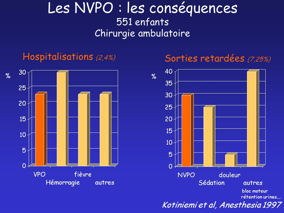Les NVPO : les conséquences
