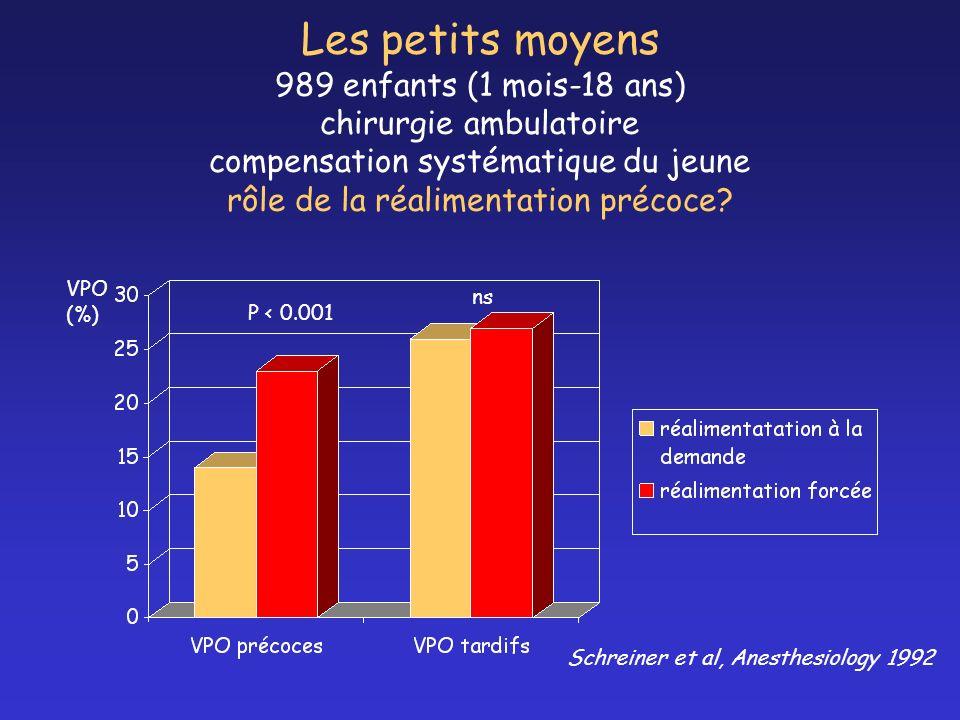 Les petits moyens 989 enfants (1 mois-18 ans) chirurgie ambulatoire compensation systématique du jeune rôle de la réalimentation précoce