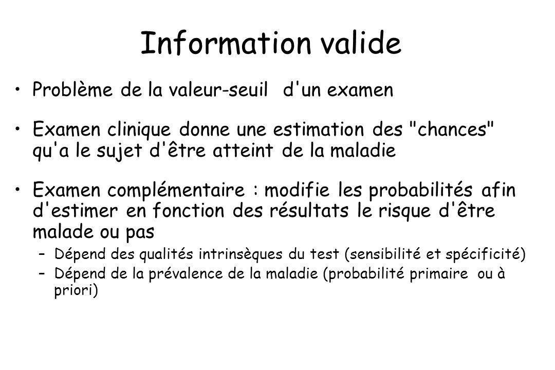 Information valide Problème de la valeur-seuil d un examen
