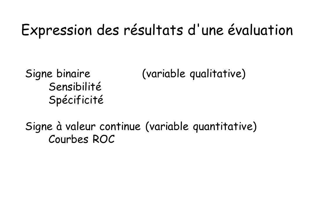 Expression des résultats d une évaluation