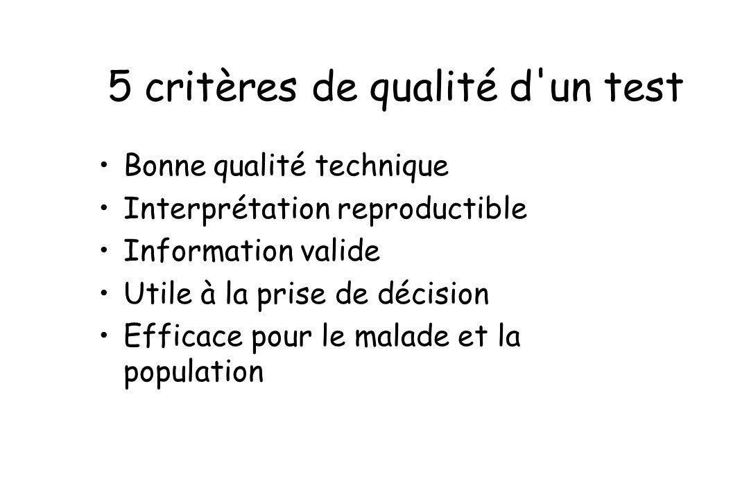 5 critères de qualité d un test