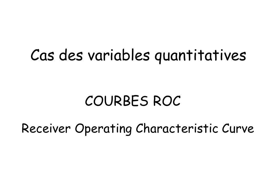Cas des variables quantitatives