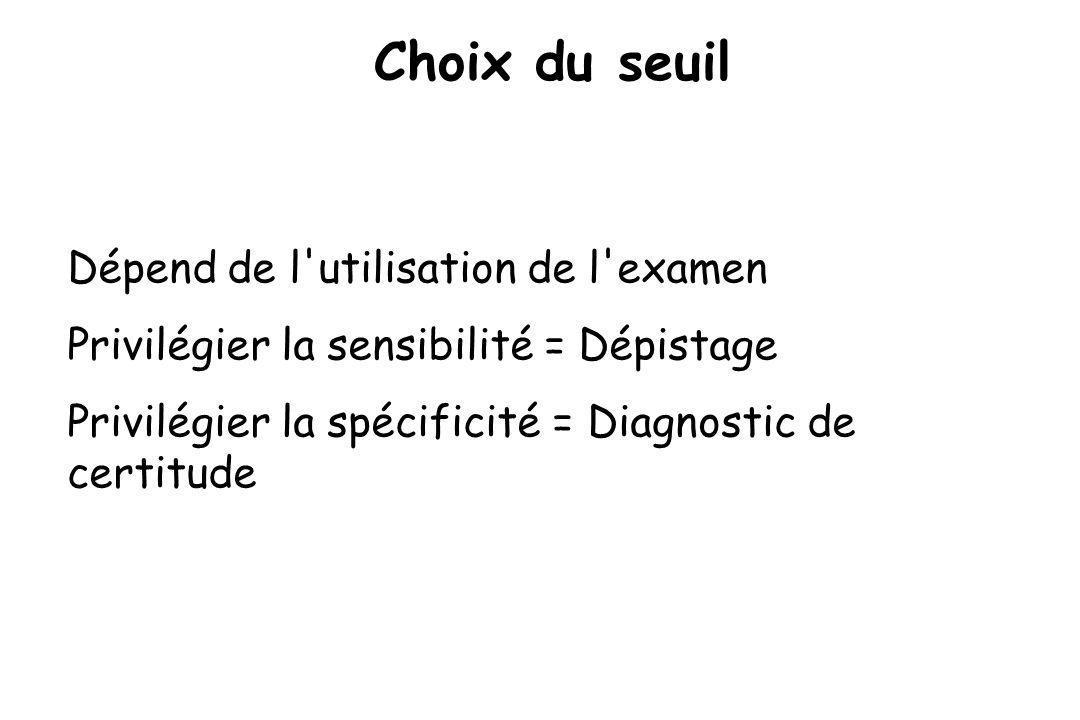 Choix du seuil Dépend de l utilisation de l examen