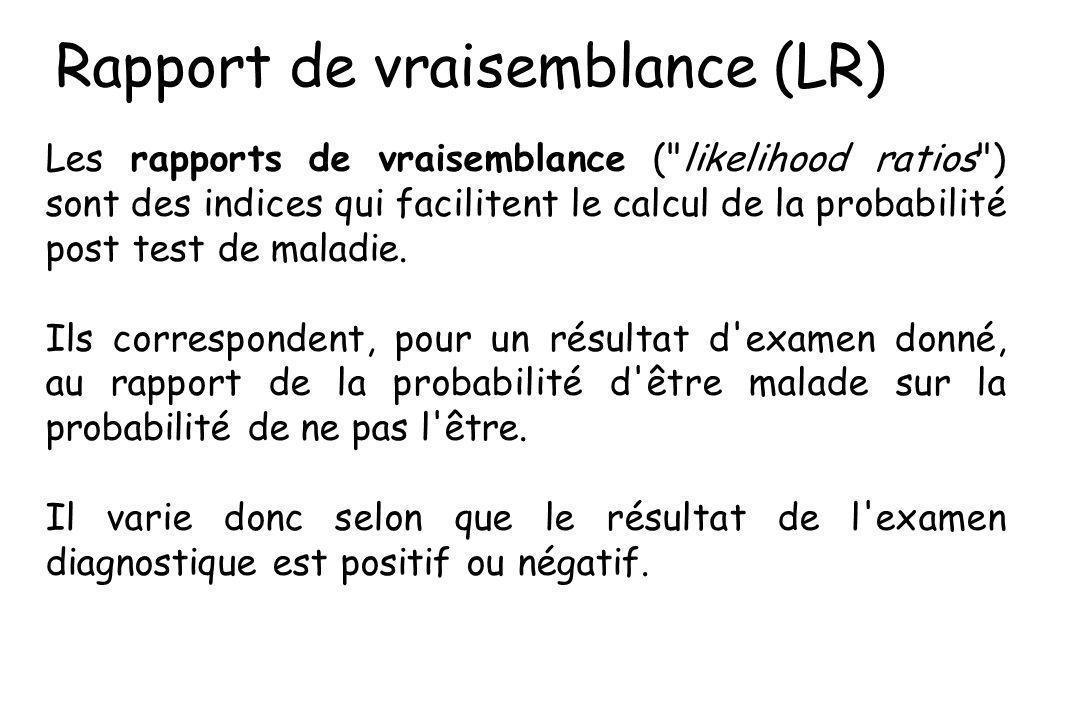 Rapport de vraisemblance (LR)
