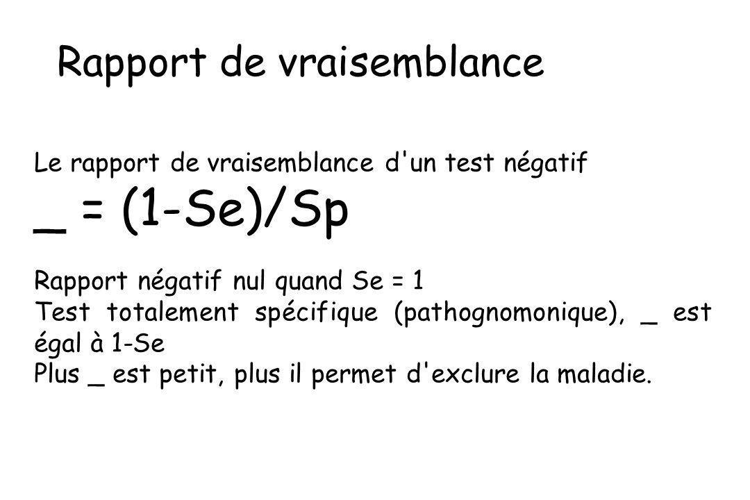 _ = (1-Se)/Sp Rapport de vraisemblance