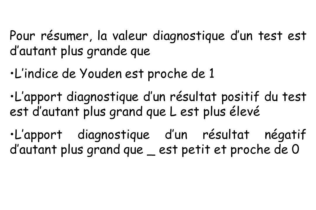 Pour résumer, la valeur diagnostique d'un test est d'autant plus grande que