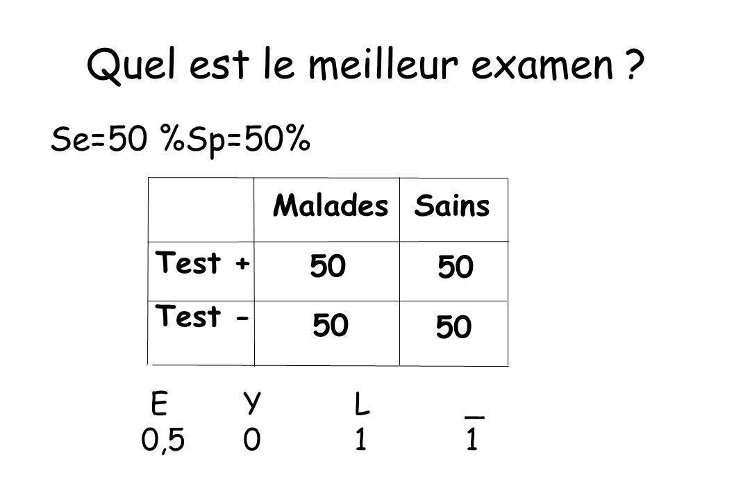 Quel est le meilleur examen