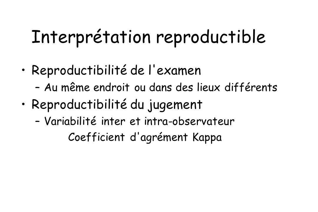 Interprétation reproductible