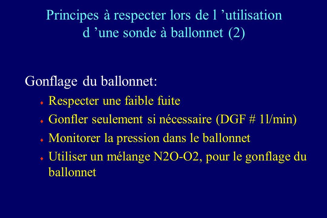 Gonflage du ballonnet: