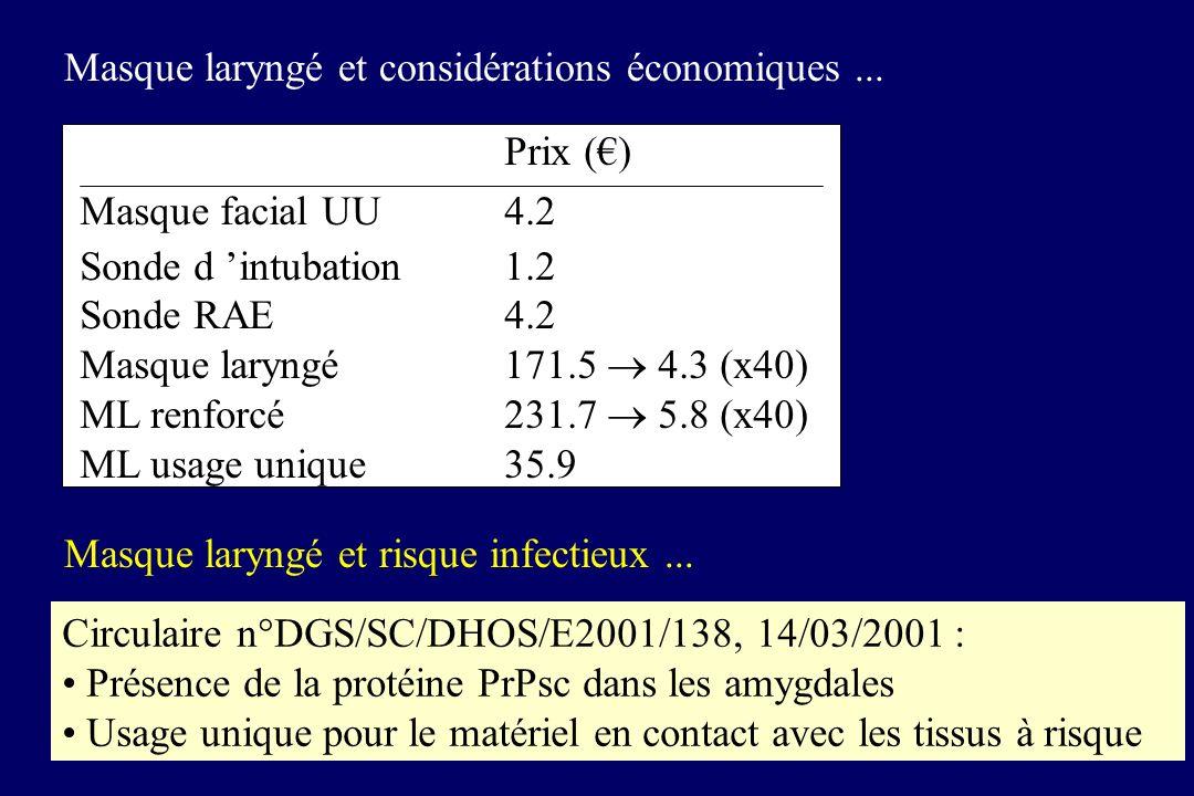 Masque laryngé et considérations économiques ...
