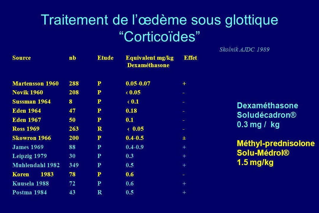 Traitement de l'œdème sous glottique Corticoïdes Skolnik AJDC 1989