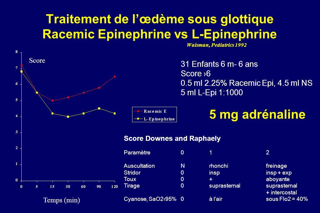 Traitement de l'œdème sous glottique Racemic Epinephrine vs L-Epinephrine Waisman, Pediatrics 1992