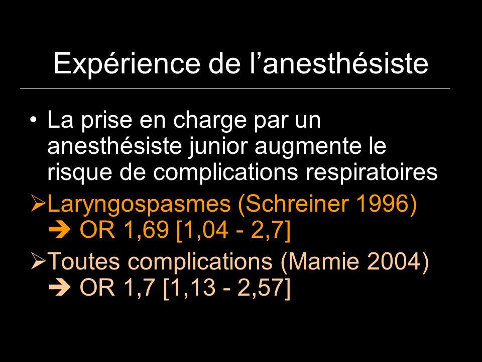Expérience de l'anesthésiste