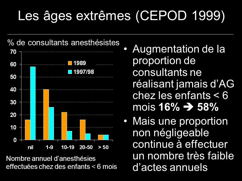 Les âges extrêmes (CEPOD 1999)