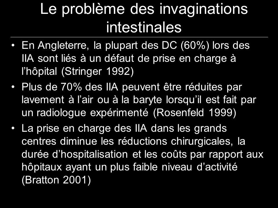Le problème des invaginations intestinales