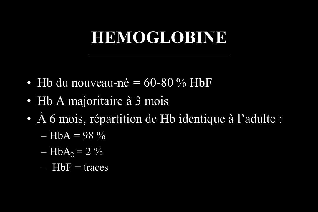 HEMOGLOBINE Hb du nouveau-né = 60-80 % HbF Hb A majoritaire à 3 mois