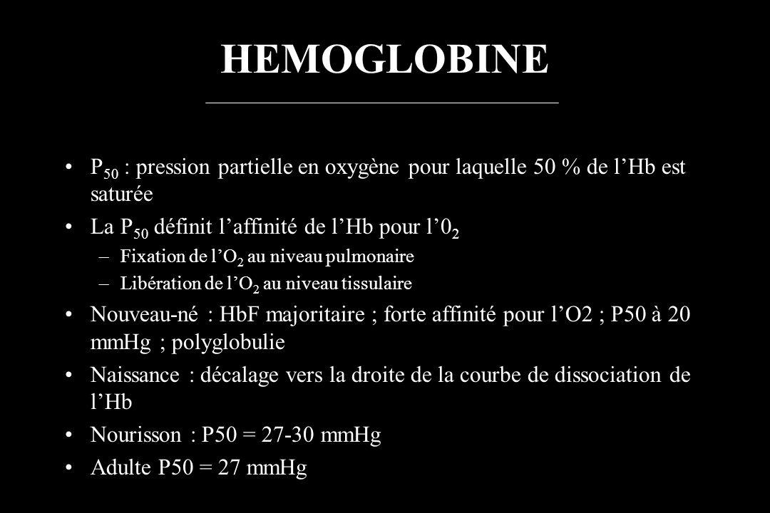 HEMOGLOBINE P50 : pression partielle en oxygène pour laquelle 50 % de l'Hb est saturée. La P50 définit l'affinité de l'Hb pour l'02.