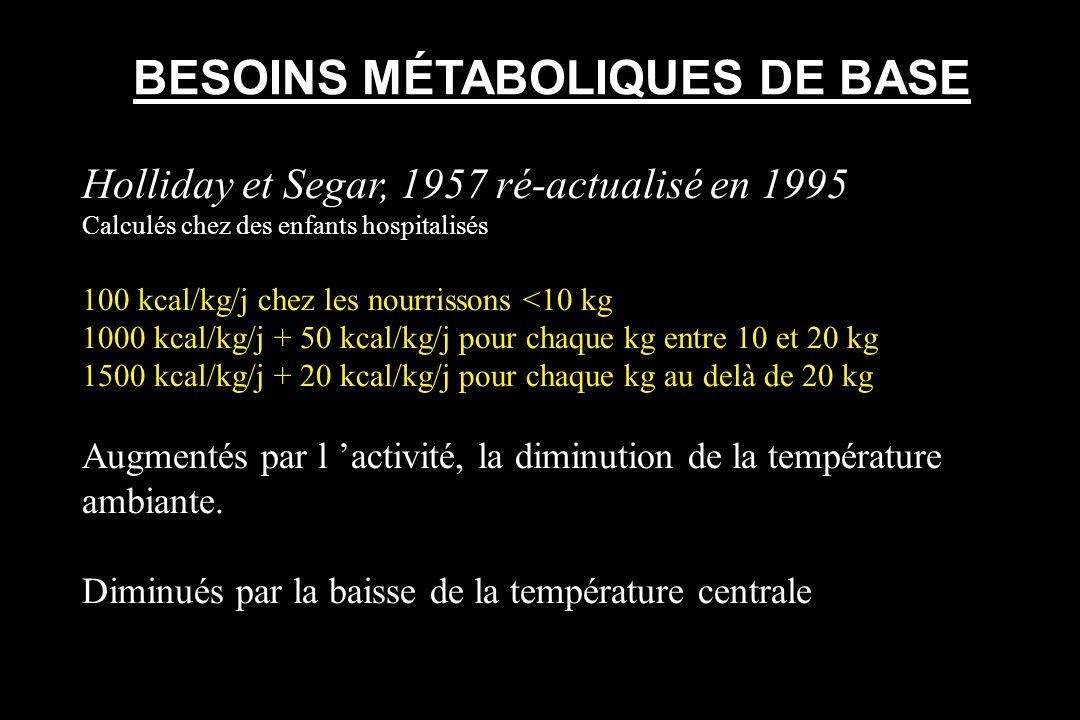 BESOINS MÉTABOLIQUES DE BASE