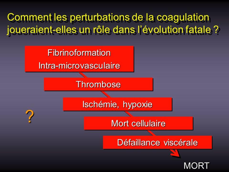 Comment les perturbations de la coagulation joueraient-elles un rôle dans l'évolution fatale