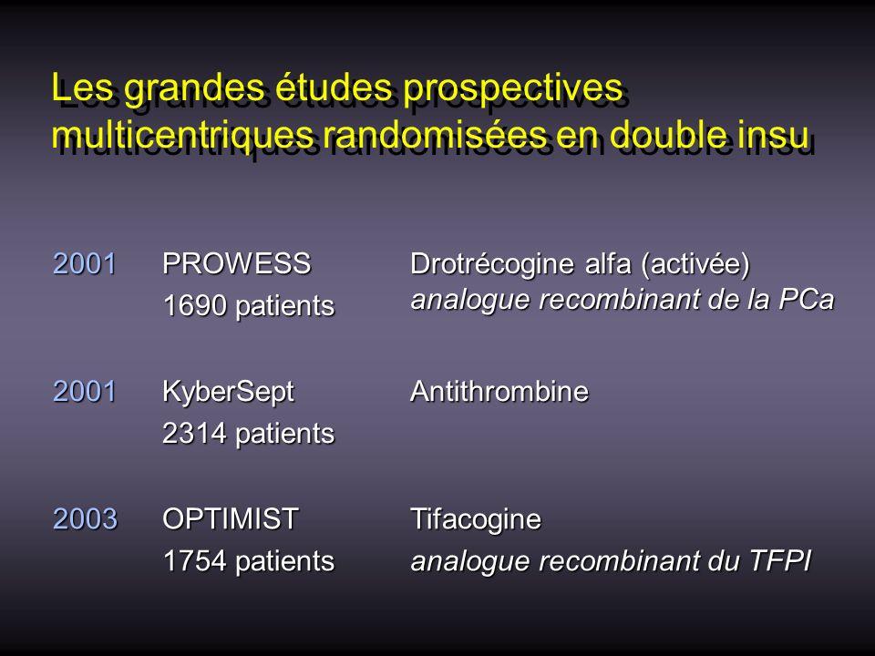 Les grandes études prospectives multicentriques randomisées en double insu