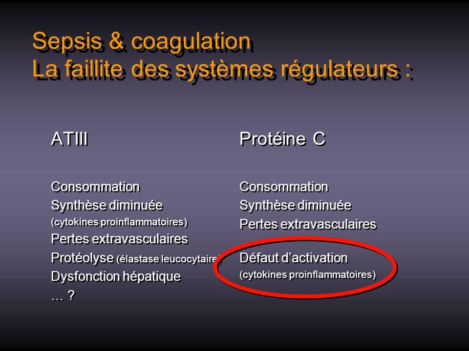 Sepsis & coagulation La faillite des systèmes régulateurs :