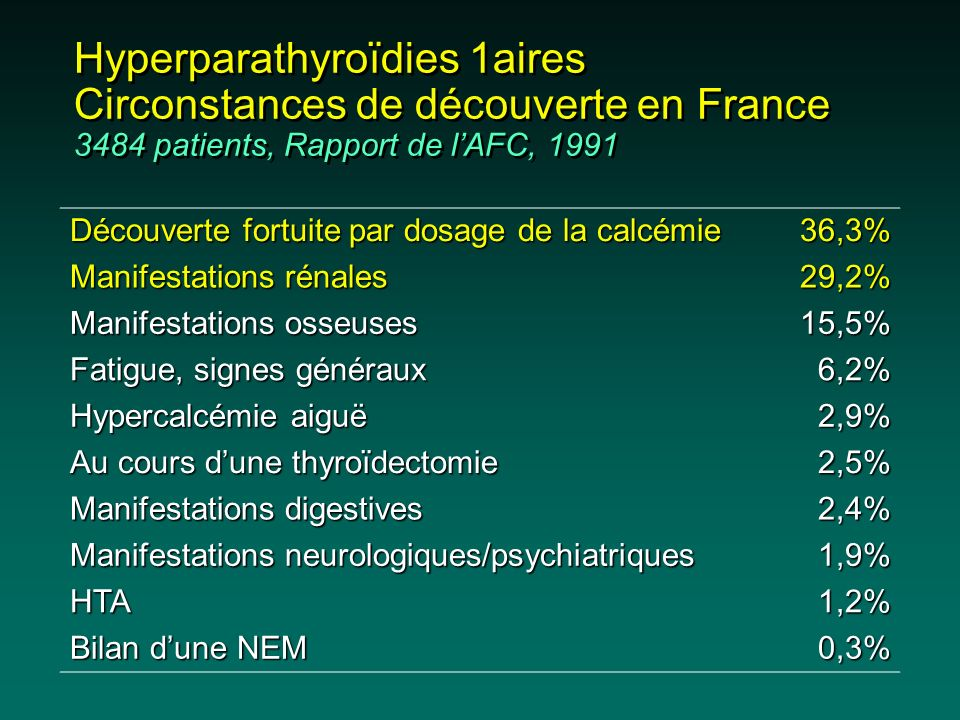 Hyperparathyroïdies 1aires Circonstances de découverte en France 3484 patients, Rapport de l'AFC, 1991