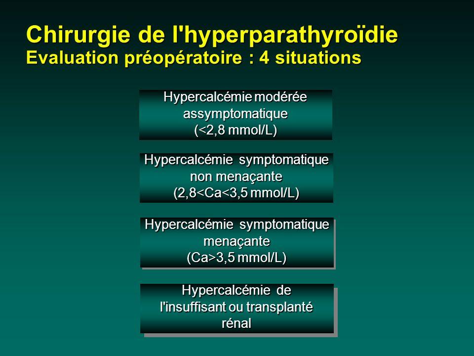 Chirurgie de l hyperparathyroïdie Evaluation préopératoire : 4 situations