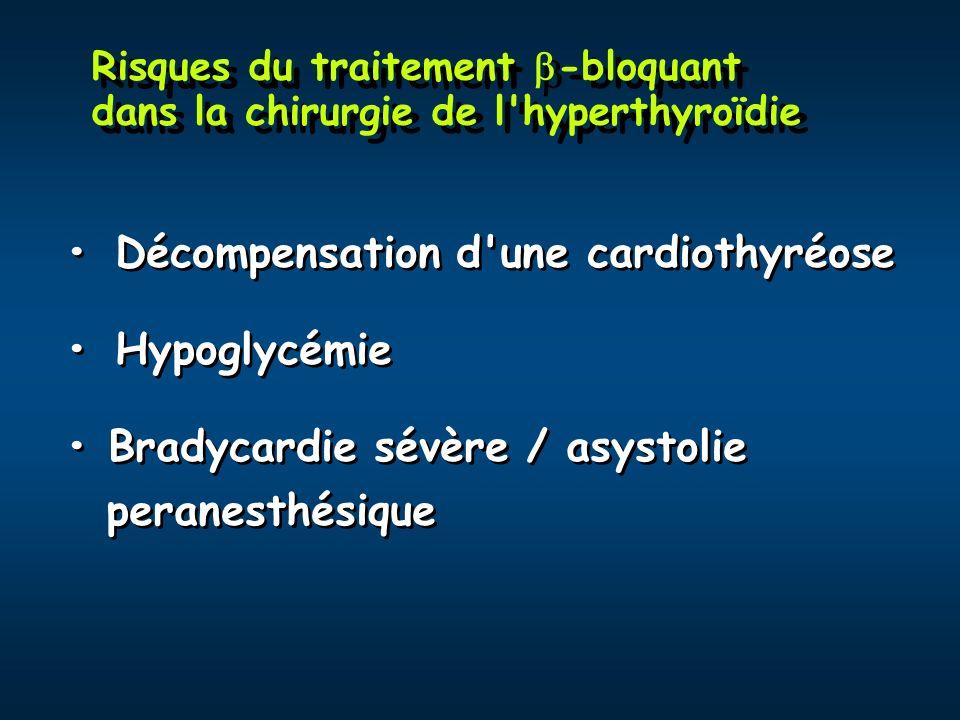 Risques du traitement -bloquant dans la chirurgie de l hyperthyroïdie