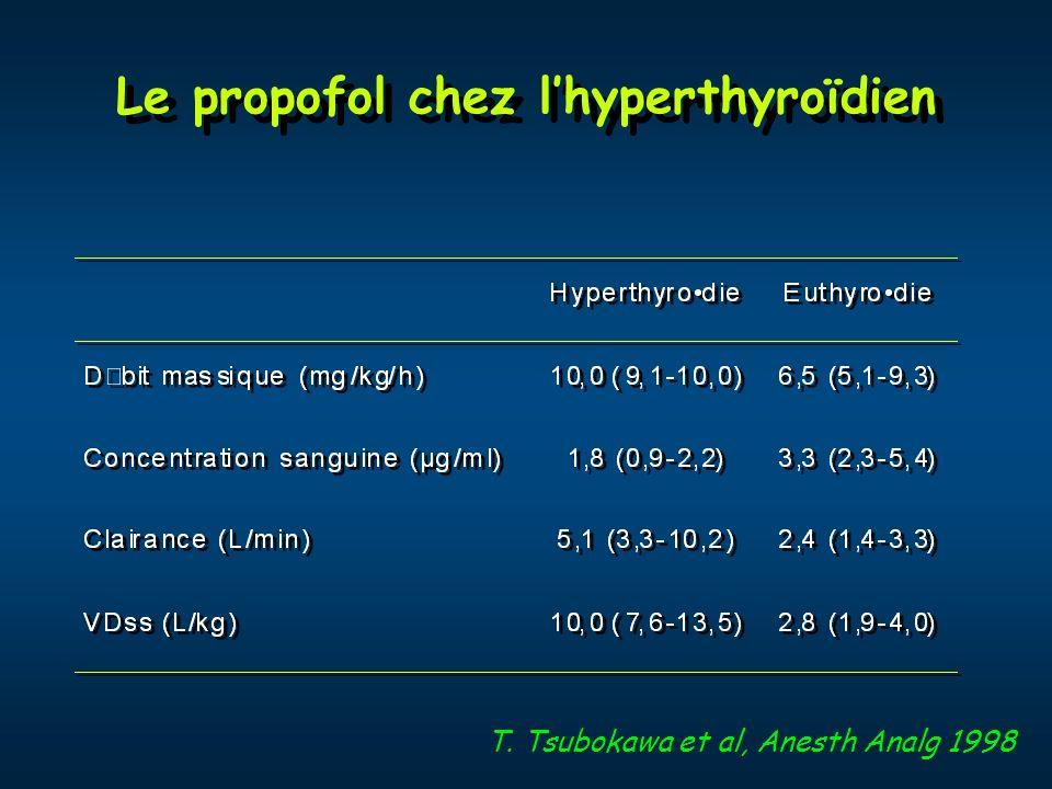 Le propofol chez l'hyperthyroïdien