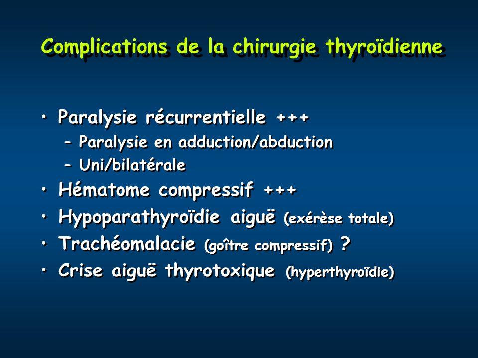 Complications de la chirurgie thyroïdienne