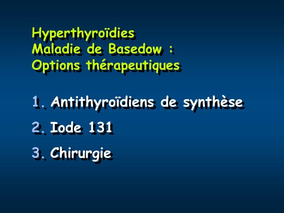 Hyperthyroïdies Maladie de Basedow : Options thérapeutiques