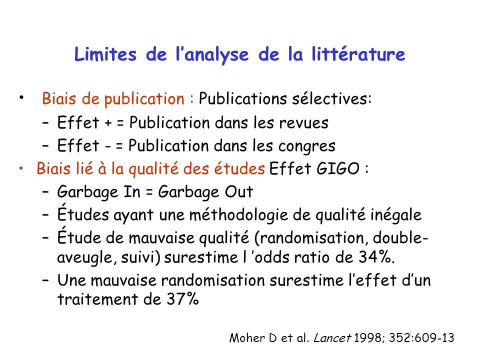 Limites de l'analyse de la littérature