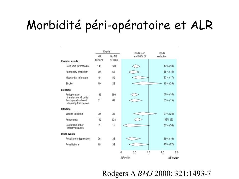 Morbidité péri-opératoire et ALR