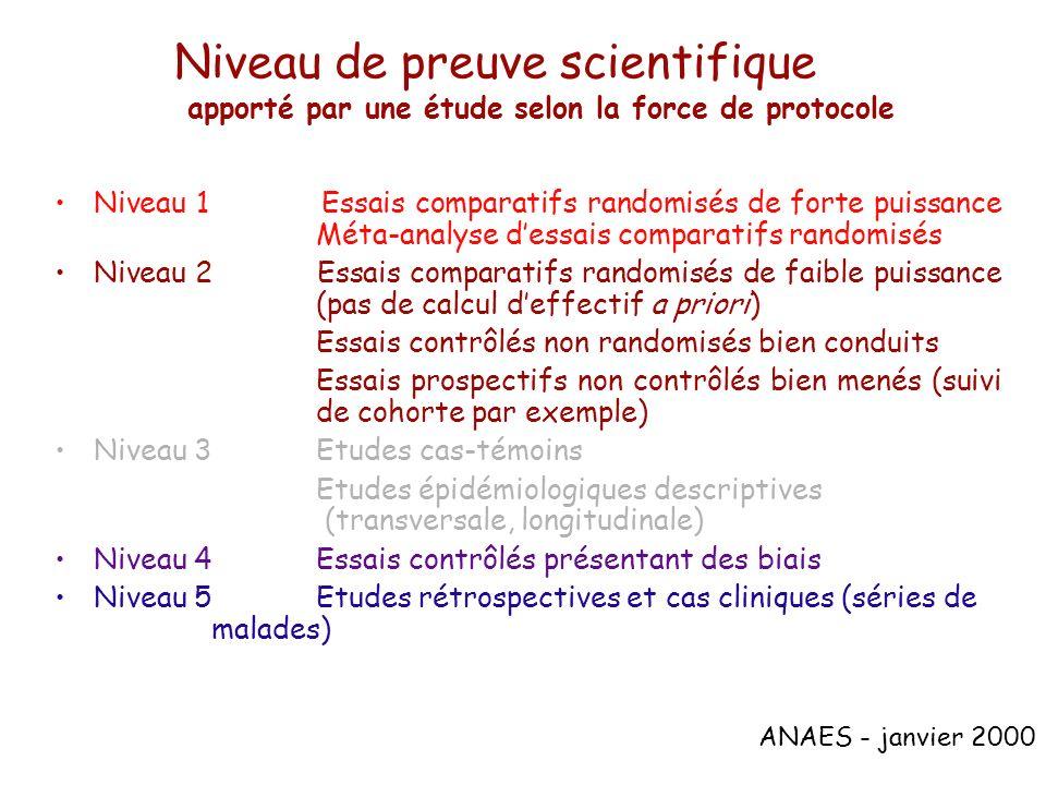 Niveau de preuve scientifique