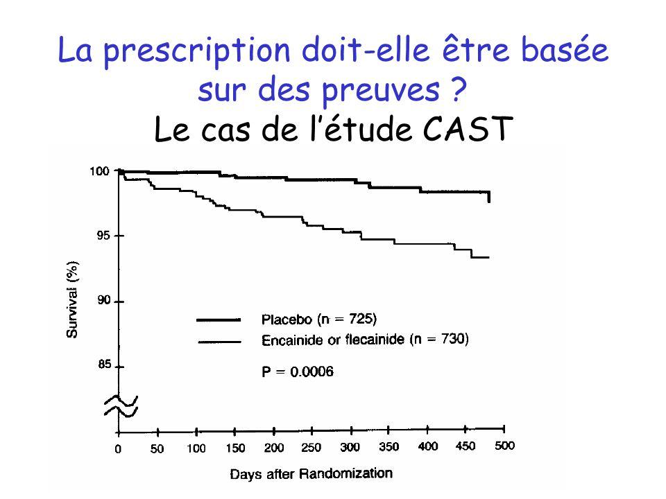 La prescription doit-elle être basée sur des preuves
