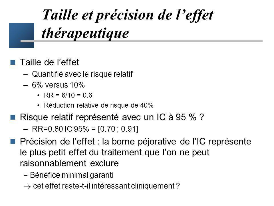 Taille et précision de l'effet thérapeutique