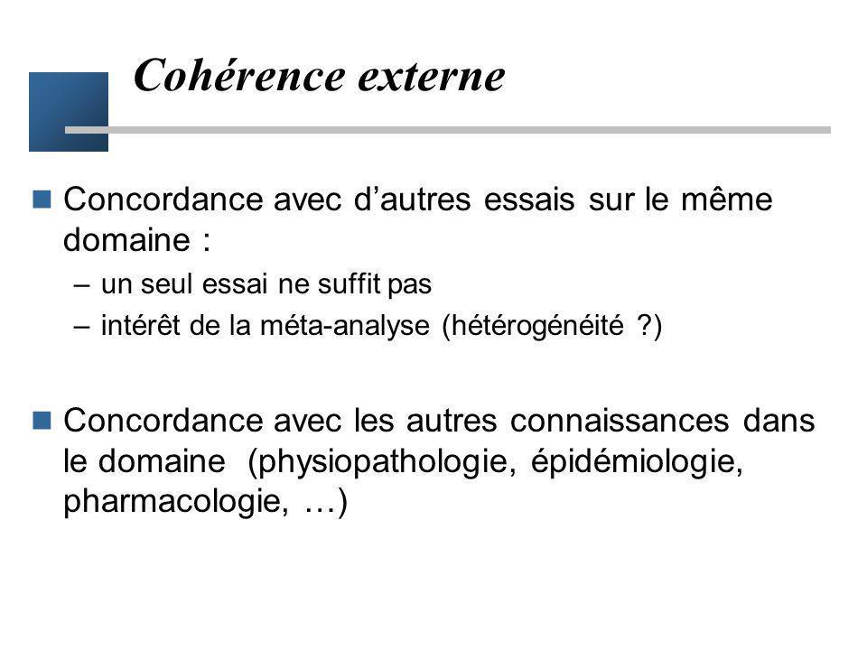 Cohérence externe Concordance avec d'autres essais sur le même domaine : un seul essai ne suffit pas.