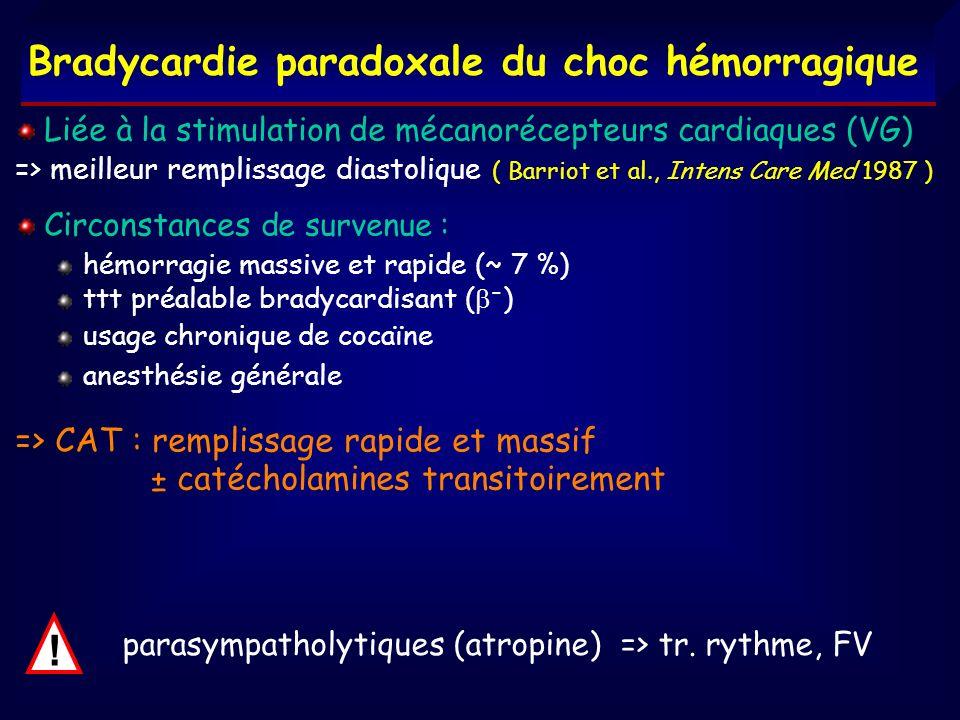 ! Bradycardie paradoxale du choc hémorragique