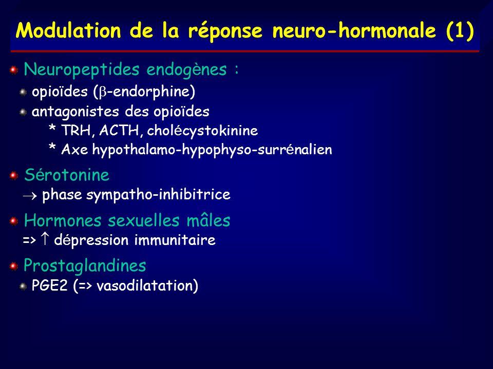 Modulation de la réponse neuro-hormonale (1)