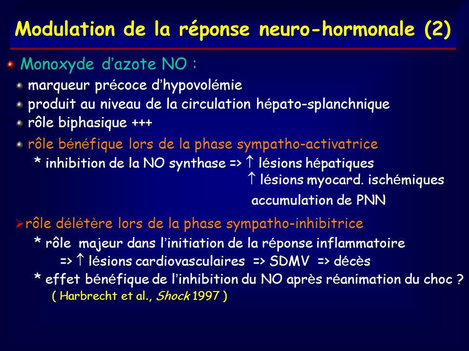 Modulation de la réponse neuro-hormonale (2)