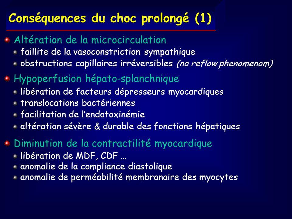Conséquences du choc prolongé (1)