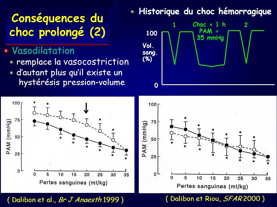 Conséquences du choc prolongé (2)