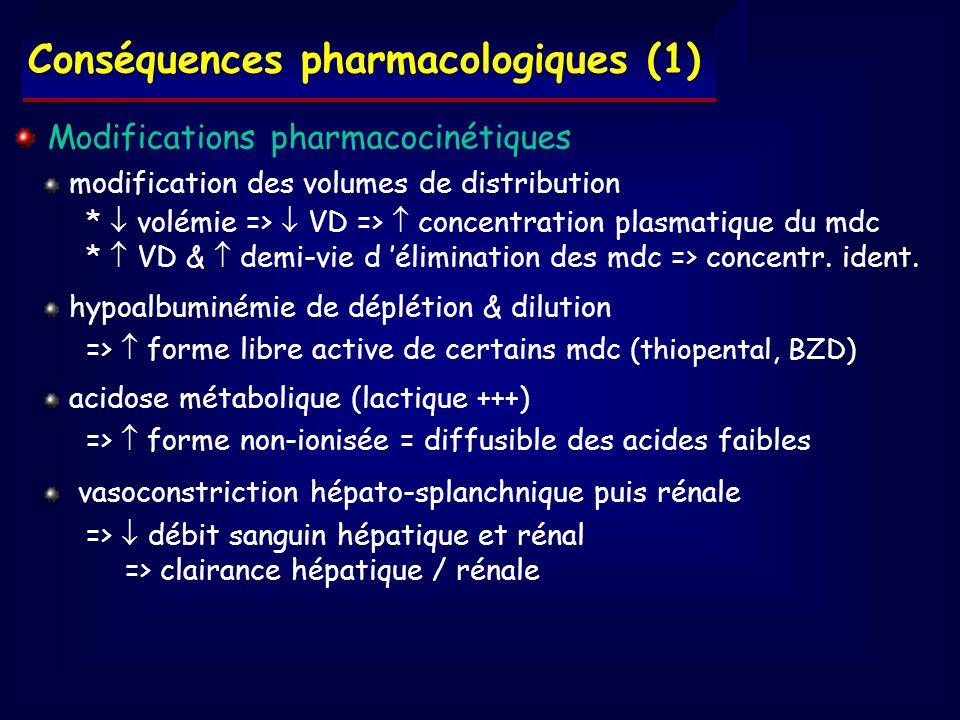 Conséquences pharmacologiques (1)