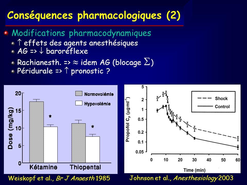 Conséquences pharmacologiques (2)