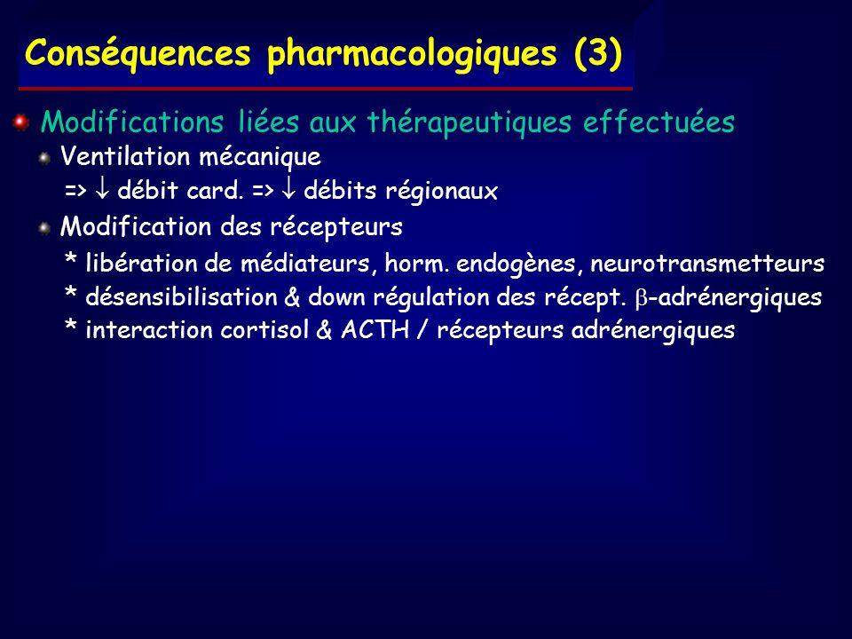 Conséquences pharmacologiques (3)