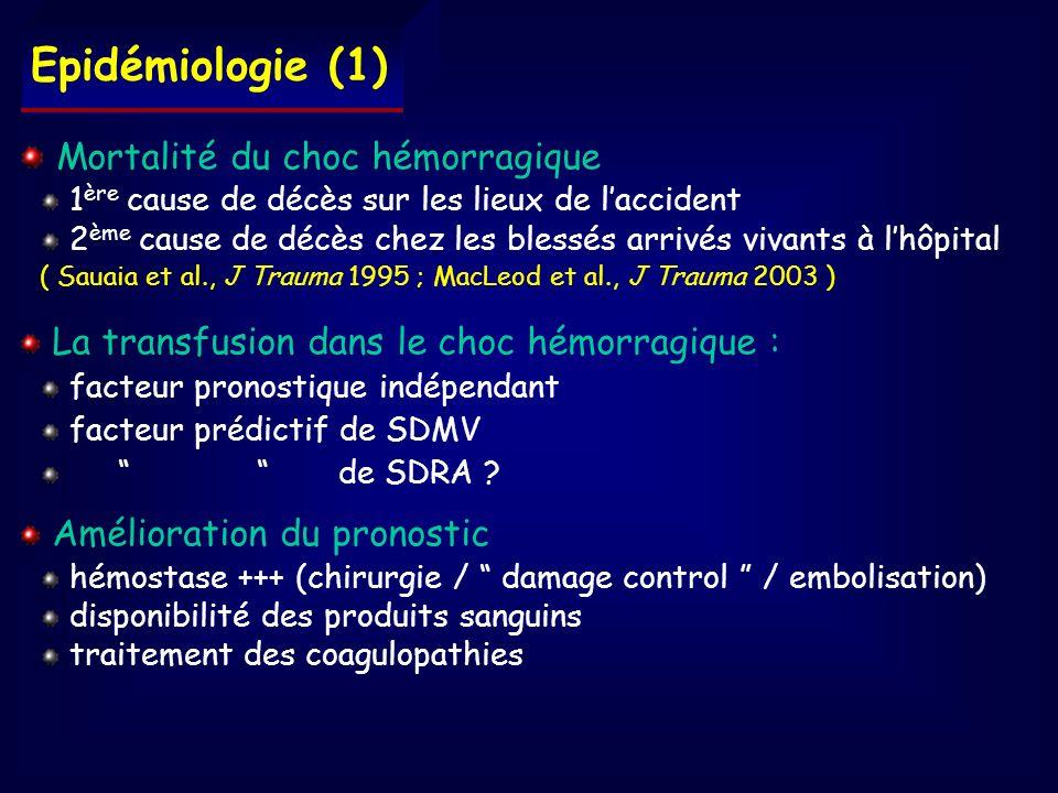 Epidémiologie (1) Mortalité du choc hémorragique