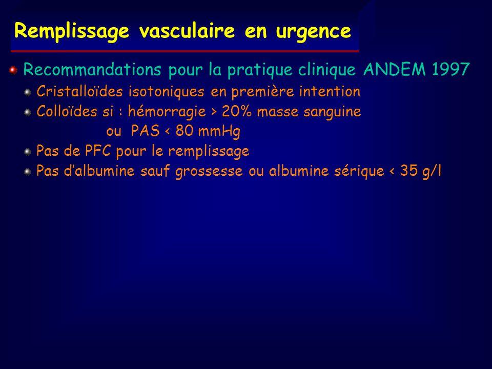 Remplissage vasculaire en urgence