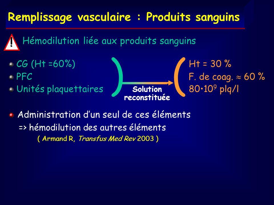) ( ! Remplissage vasculaire : Produits sanguins